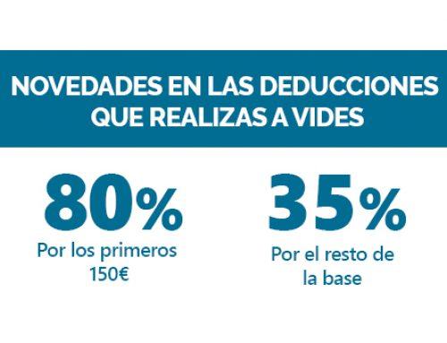 Novedades fiscales en los donativos que realizas a VIDES
